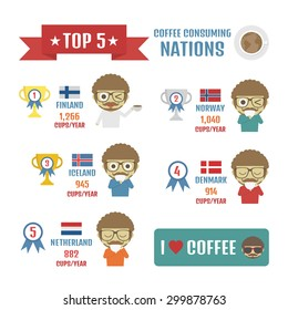 top five coffee consuming nations, isolated infographic