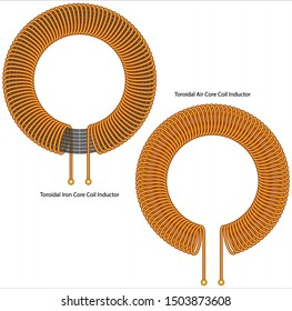Toroidal iron Core Coil Inductor