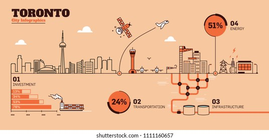 Toronto City Flat Design Infrastructure Infographic Template