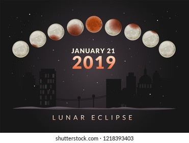 Total Lunar Eclipce 21 January 2019 horizontal banner, night city background. Vector illustration