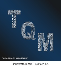 Total quality management diagonal typography background. Blue background with main title TQM filled by other words related with total quality management method