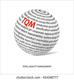Total quality management word ball. White ball with main title TQM and filled by other words related with TQM method. Industrial quality improvement.Quality department. Vector illustration