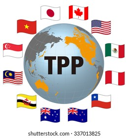 TPP(Trans-pacific partnership) and Negotiating countrie's flags, vector illustration