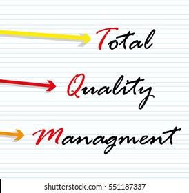 TQM Total Quality Management written on notebook page. Vector illustration.