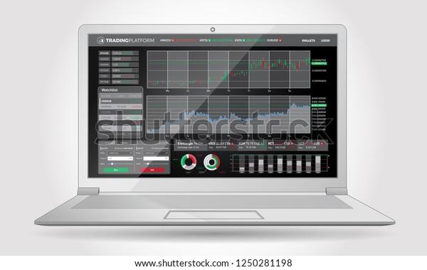 platformele de investiții sunt)