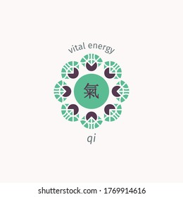 Traditional chinese hieroglyph Qi or Chi and geometric ornament. Translation from chinese - Vital Energy. Vector circular symbol