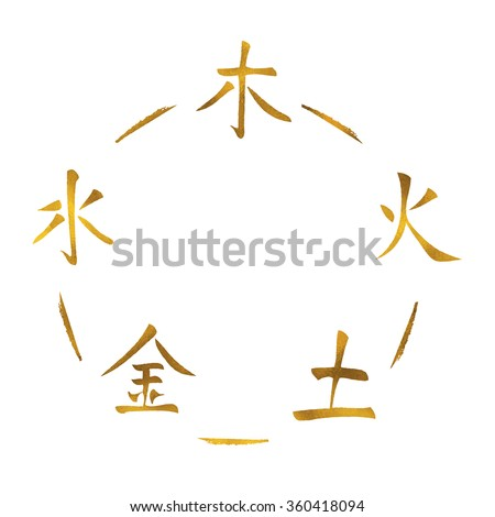 Traditional Chinese Symbol Five Elements Fire Stock Vector Royalty