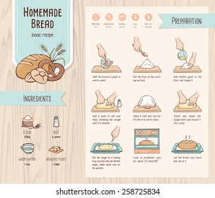 Traditional home made bread recipe with ingredients, icons set and hand drawn preparation