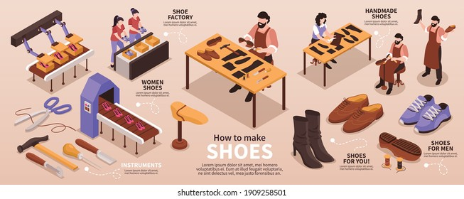 Traditional shoemaking artisan craft and modern shoe manufacturing fabric production line isometric infographic presentation poster vector illustration