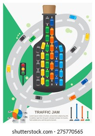 Traffic Jams and Bottlenecks Problem.