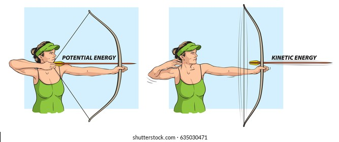 potential energy images stock photos vectors shutterstock