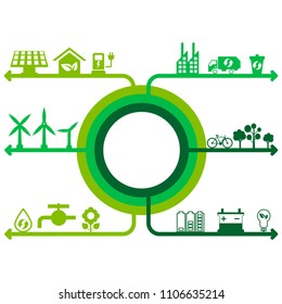 Transition to environmentally friendly world concept. Alternative clean energy, waste recycling. Ecology circle infographic vector illustration