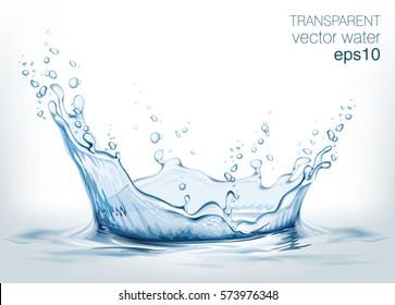Transparent vector water splash and wave on light background