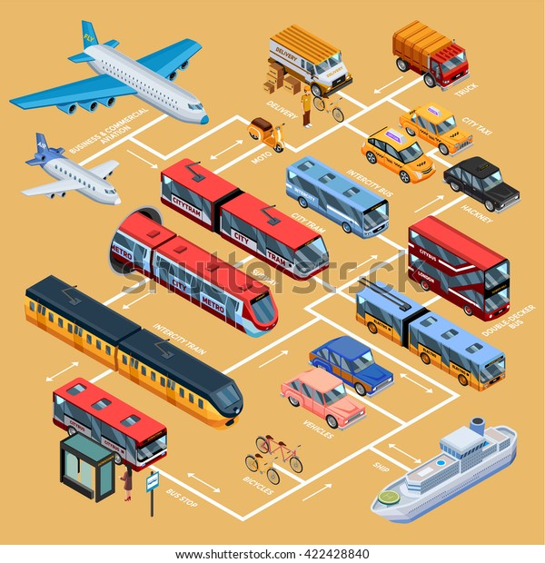 Transport infographics information layout with isometric icons of different kinds of city and intercity transport vehicles for cargo and passenger transportation isolated vector illustration