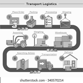 Transport logistics parcel delivery. Transportation and warehouse, cargo and shipping service, package export, distribution process, order chain, trolley and load illustration. White black