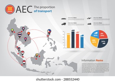 transportation infographic in vector style eps10
