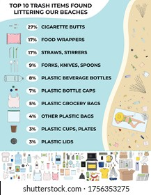 Trash items found littering on a beach. Marine, Ocean, coastal pollution. Waste infographic. Global environmental problems. Save the ocean concept. Hand drawn vector illustration.