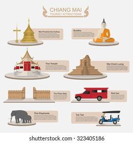 Travel Chiang Mai,Thailand, Vector