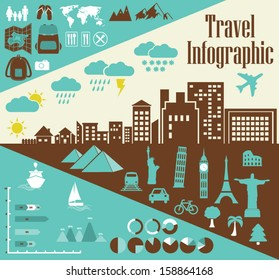 travel infographic elements city landmarks transportation weather graphs and lots more