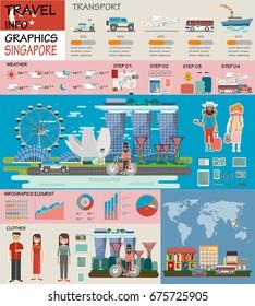 Travel infographic. Singapore infographic; welcome to Singapore. Travel to Singapore presentation template