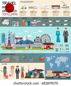 Travel infographic. Tokyo infographic tourist sights of Japan, welcome to Japan. Japan infographic. Travel to Tokyo presentation template,discover asia