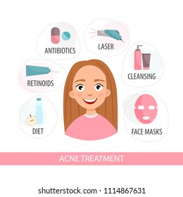 Treatment for acne - laser, antibiotics, the use of retinoids, a healthy diet and skin cleansing. Happy girl with healthy skin.