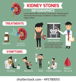 Treatment and symptoms of kidney stone infographics. this content for advertising about medical with symptoms and treatment. vector illustration.