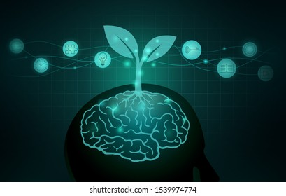 Tree growing out of human brain. Silhouette illustration about the ways to Build a Growth Mindset and good Attitude.