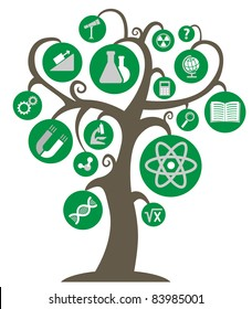 The tree of knowledge with the symbols of science and education in the branches