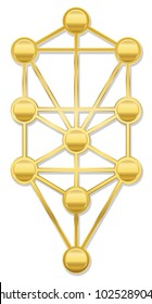 Tree of Life. Golden Kabbalah symbol with ten Sephirots of the Hebrew Kabbalah - isolated on white background.