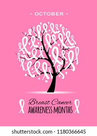 Tree with pink ribbons, breast cancer awareness symbol