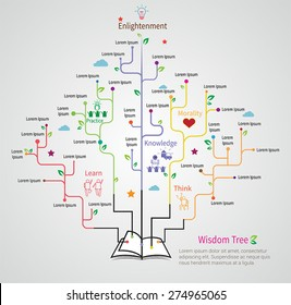 Tree of wisdom grows from the book with flat linear infographic design model for education concept, create by vector