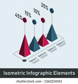 Triangles isometric chart