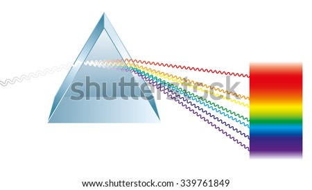 Triangular prism breaks white