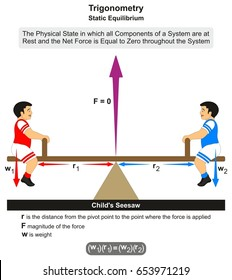Trigonometry Static Equilibrium infographic diagram with fulcrum example of child's seesaw force is equal to zero formula including both weights distances for mathematics physics science education