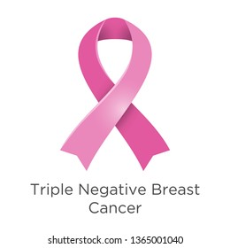 Triple Negative Breast Cancer TNBC awareness day in March 3. Pink color ribbon Cancer Awareness Products. Vector illustration. White isolated.