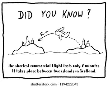 Trivia fact series - fun cartoon doodle newspaper comic strip concept. Aviation trivia - shortest flight.