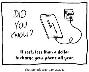 Trivia fact series - fun cartoon doodle newspaper comic strip concept. Phone charging cost.