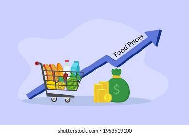 Trolley voll von Lebensmitteln in der Nähe von Pfählen mit steigenden Lebensmittelpreisen Graph-Hintergrund