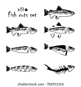 Trout cuts diagram - whole fish, pan dressed, fillets, steaks and fish carcass