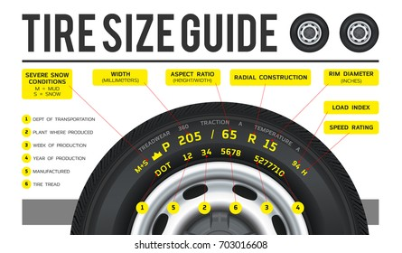 Truck tire. Size Guide. The nomenclature of the tire. Realistic vector