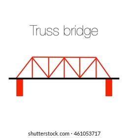 Truss bridge - vector icon