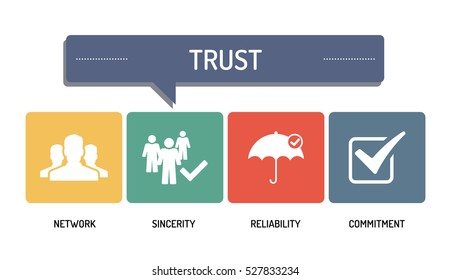 TRUST - ICON SET