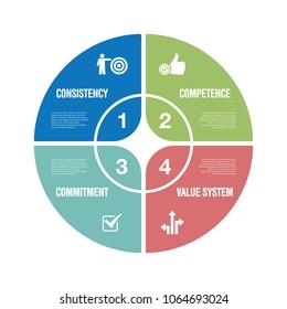 Trust Infographic Icon Set