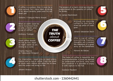 The Truth About Coffee. Infographical template on the subject of 'Coffee House Service'.