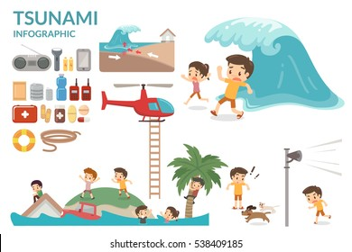Tsunami survival guide. Big wave. Dangers of Tsunami. Flat design. Infographic elements.