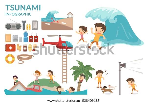 Guía de supervivencia del tsunami. Gran ola. Peligros del tsunami. Diseño plano. Elementos infográficos.