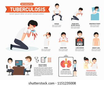 Tuberculosis infographic,vector illustration.