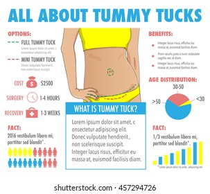 2ec1e9b7e1 Tummy tuck, abdominoplasty infographic layout for web, posters and  brochures. Abdominal or liposuction