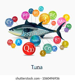 Tuna. Micronutrient content: Magnesium, potassium, omega-3, coenzyme Q10 and others. Fundamentals of healthy eating.